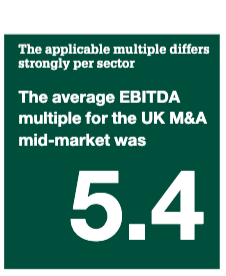 The average EBITDA multiple for the UK M&A mid-market
