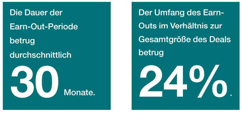Dealsuite DACH Monitor H1-2020 Darstellung 6.1