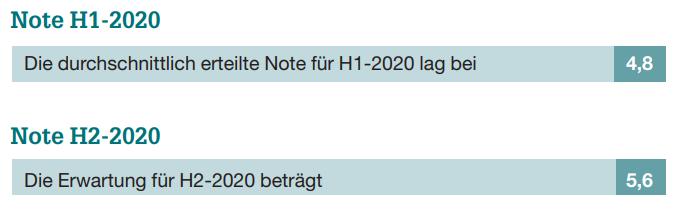 Dealsuite DACH Monitor H1-2020 Darstellung 9.1