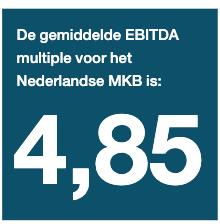 Gemiddelde EBITDA multiple voor het Nederlandse MKB